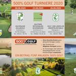 Am Sonntag startet das zweite 500 % Golfturnier im Golfpark Rothenburg-Schönbronn